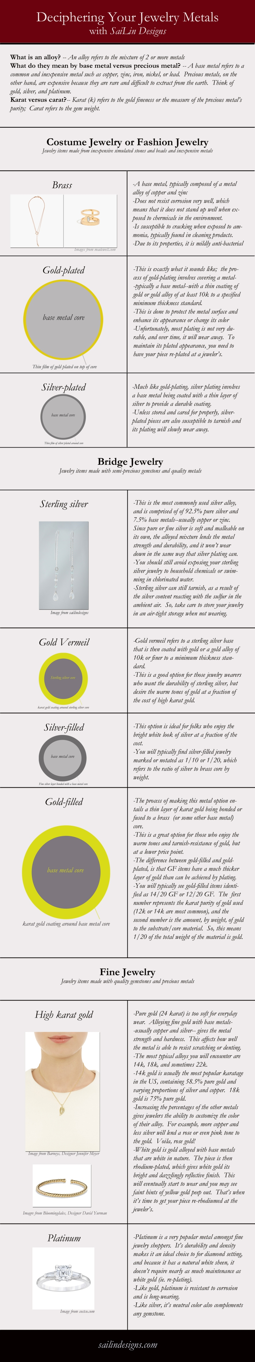 SaiLin Designs_Deciphering Your Jewelry Metals Guide