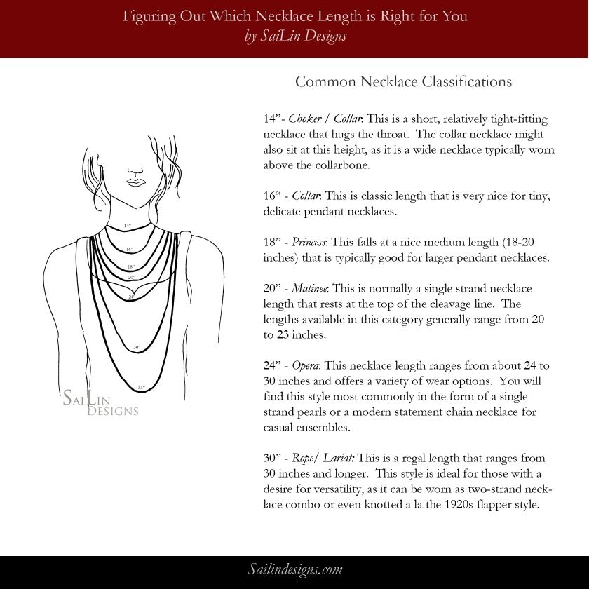Necklace Length Guide   © 2015 SaiLin Designs